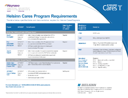 Helsinn Cares Requirements Guide